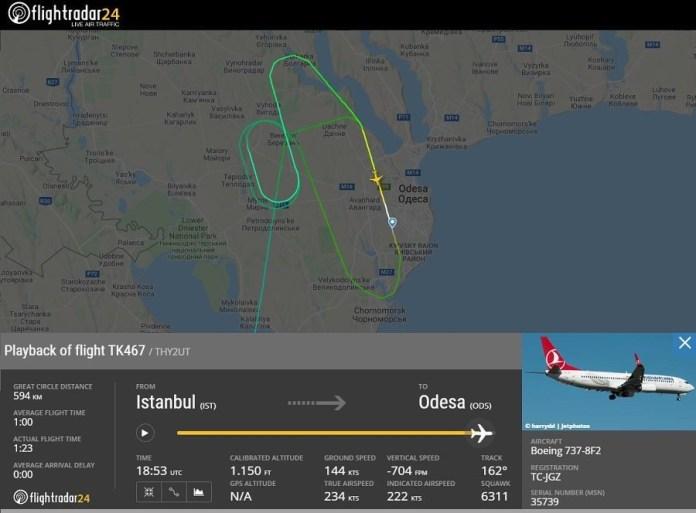 Flight Radar 24 Voo Turkish 737 Odessa