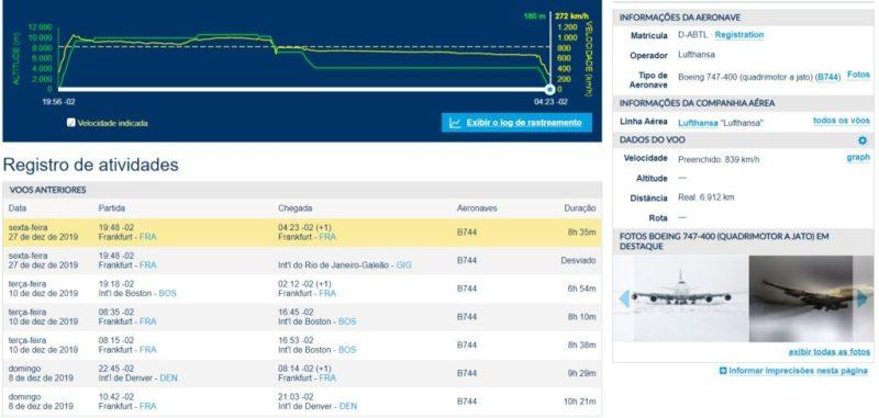 FlightAware Histórico Voos D-ABTL 747 Lufthansa