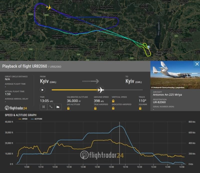 FlightRadar24 Voo teste AN-225 modernização