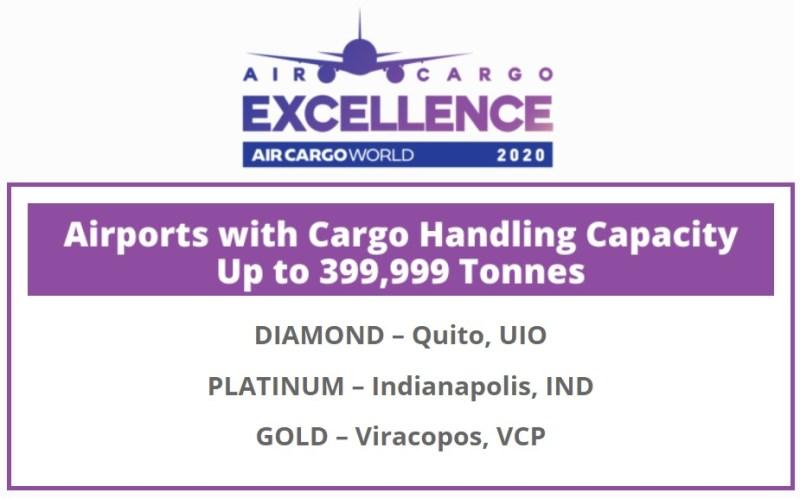 Air Cargo World Excellence Award 2020 Prêmio Viracopos