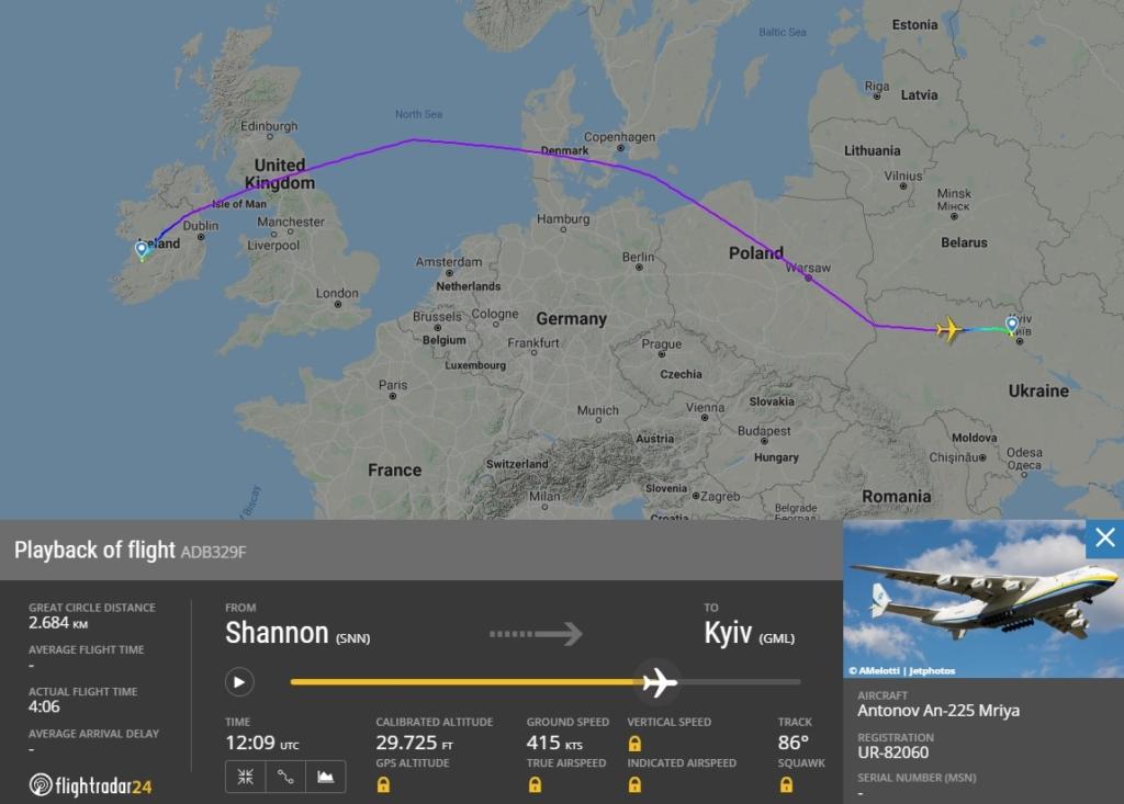 FlightRadar24 Voo Antonov 225 Kiev Manutenção