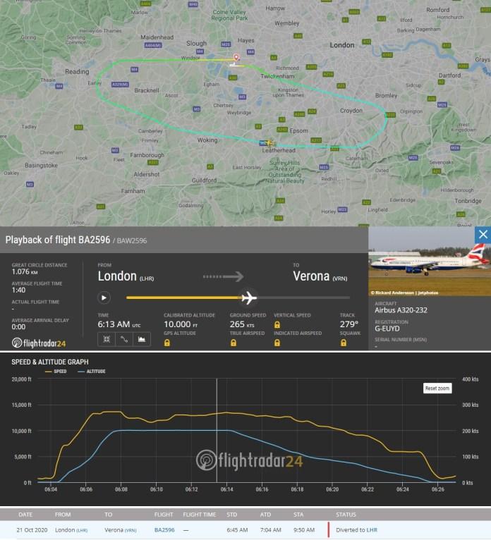 FlightRadar24 Voo A320 British Emergência Mal Cheiro