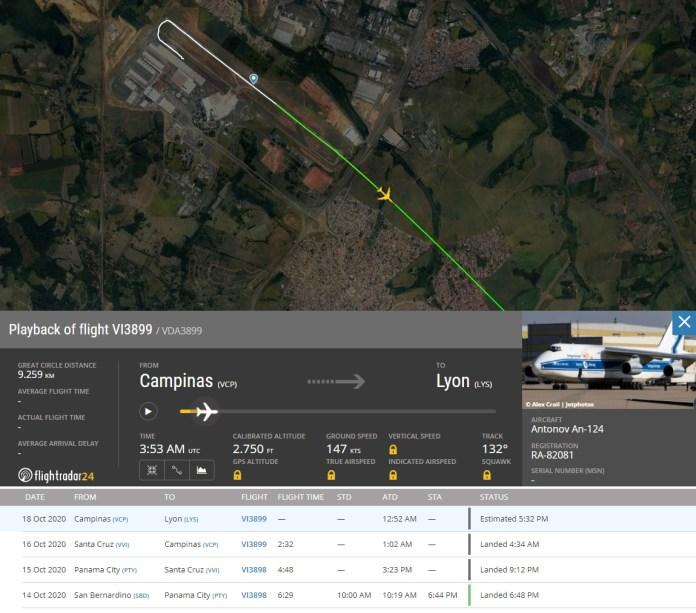 FlightRadar24 Voo Antonov AN-124 Brasil outubro 2020