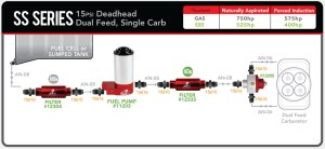 TStyle Carbureted Fuel Pump Diagrams – Aeromotive, Inc