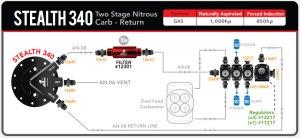 Stealth 340 Fuel System Diagrams – Aeromotive, Inc