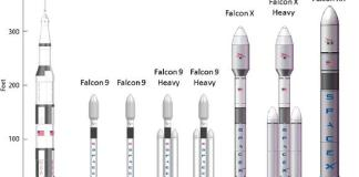 SpaceX Rockets Picture