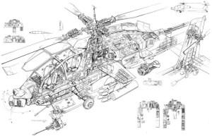 Aerospaceweb | Aircraft Museum  AH64 Apache Pictures