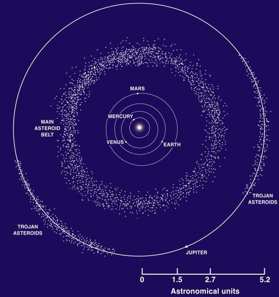 Aerospaceweborg Ask Us Pluto the Kuiper Belt