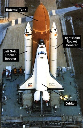 Components of the Space Shuttle