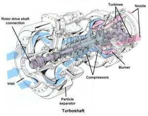 Aerospaceweb | Ask Us  Jet Engine Types