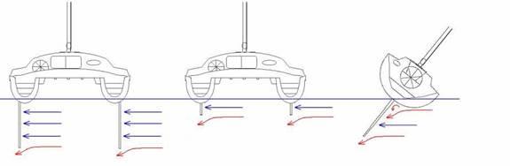 Multihull Keels and Daggerboards | Catamaran Dealer