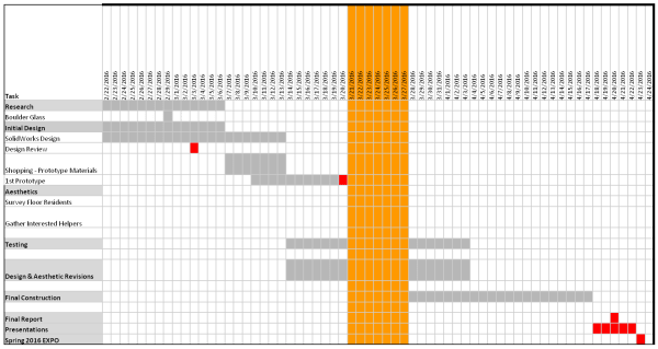 Initial Glass Writing Board Schedule