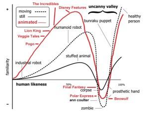 uncanny-valley1