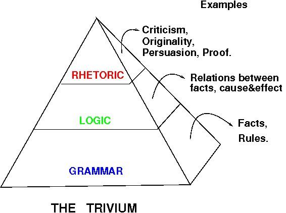trivium-1