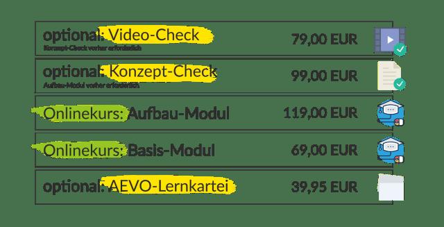 Tabelle: AEVO-Lernkartei, Basis-Modul und Aufbau-Modul des OnlineKurses, optionaler Konzept-Check und optionaler Video-Check