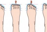 pieds-personnalité