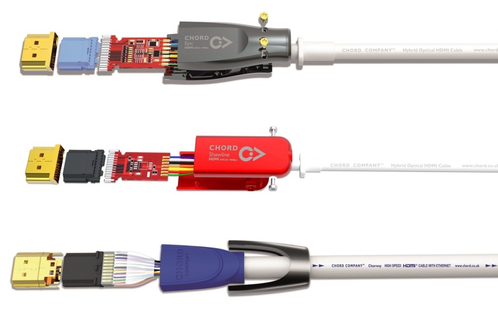 Cavi HDMI Chord: tre nuovi modelli fino a HDMI 2.1