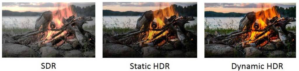 HDR-10, HDR-10+ e Dolby Vision a confronto