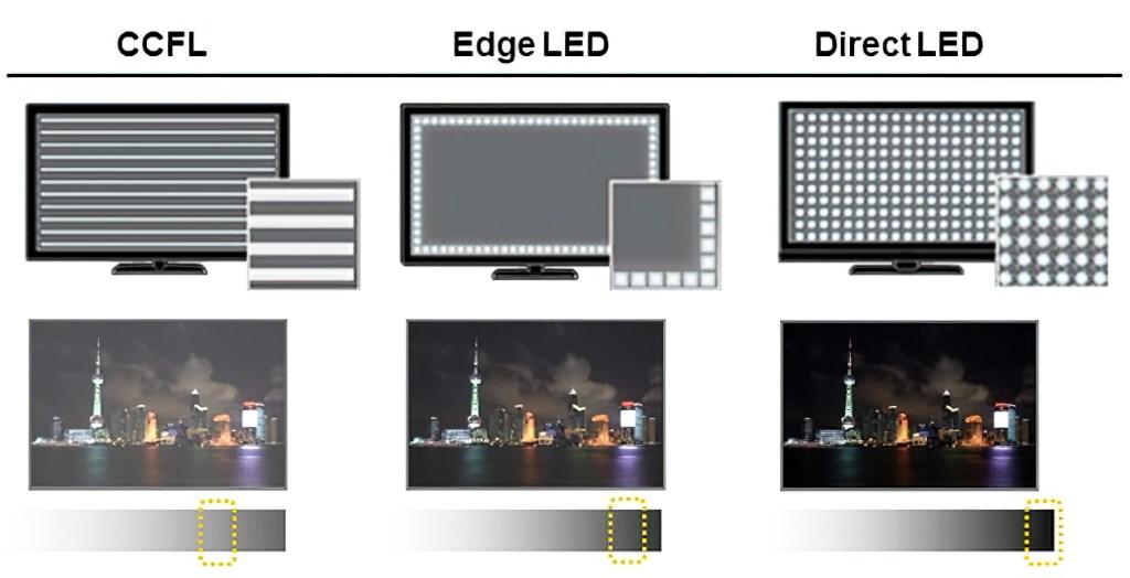 Speciale tv tecnologie