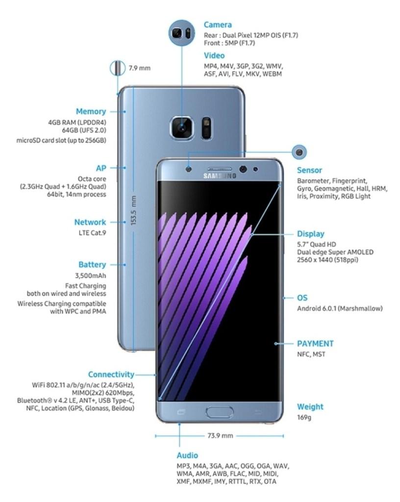 Galaxy Note 7, il nuovo top di gamma Samsung
