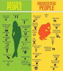 success-vs-unsuccessful