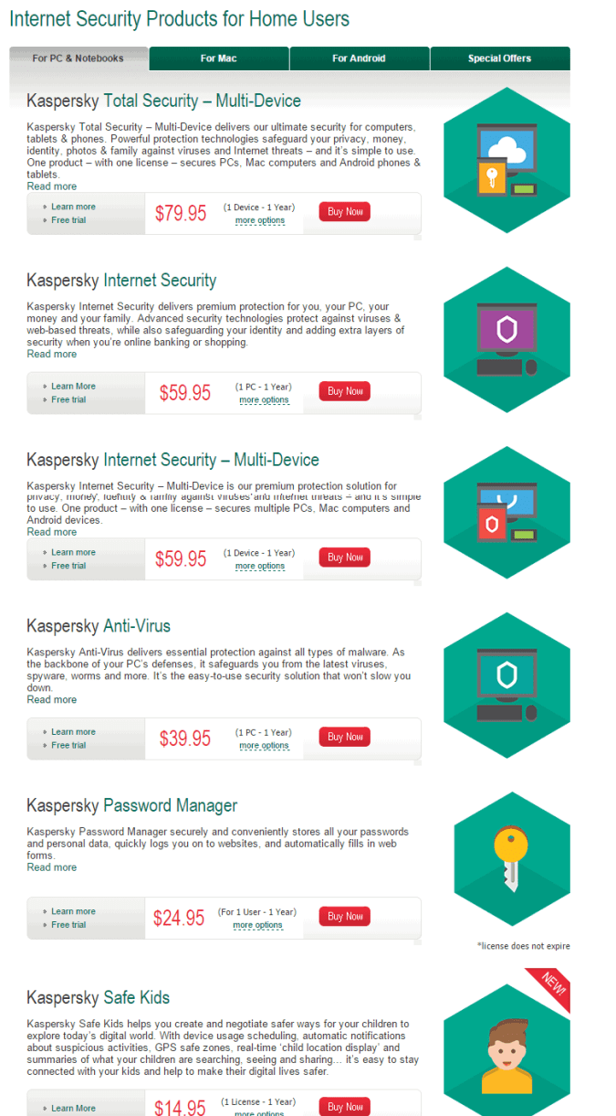 kaspersky home security