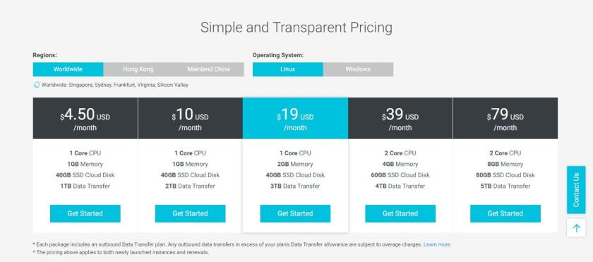 Products, Services and Price plans