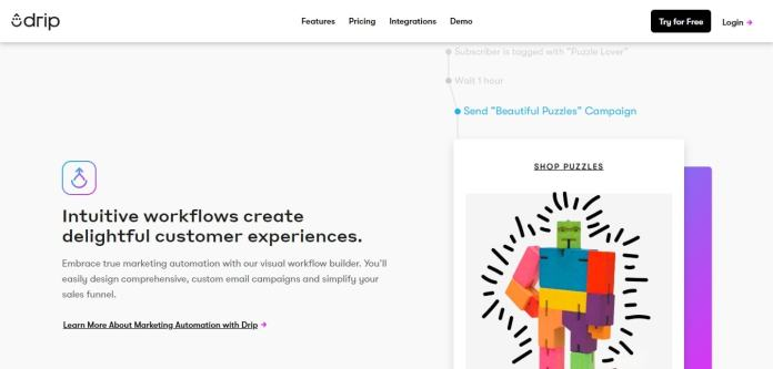 Customer experience-Drip Email Discount Coupons