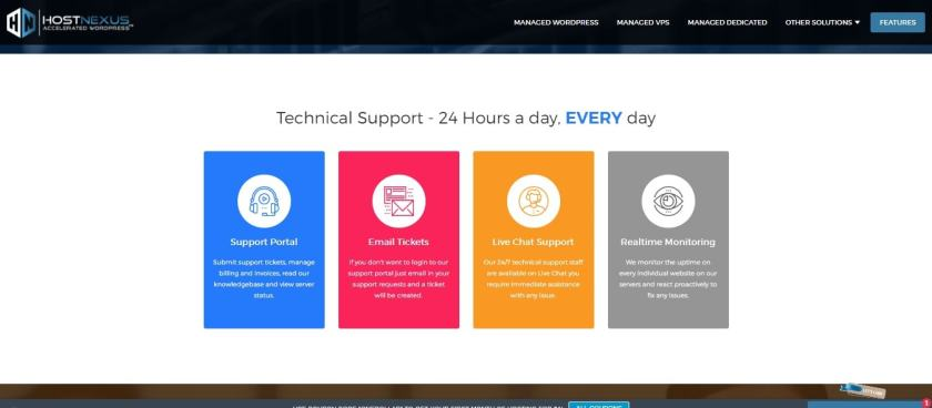 24 Hours Support