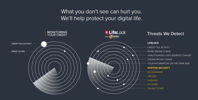 LifeLock-home-page-service-digital-life