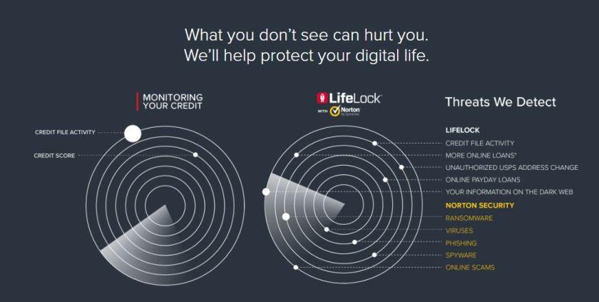 LifeLock-home-page-service-digital-life