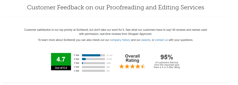 Scribendi Review- Customer Reviews