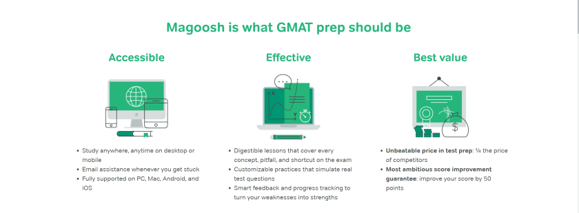 Magoosh GMAT Review - Overview