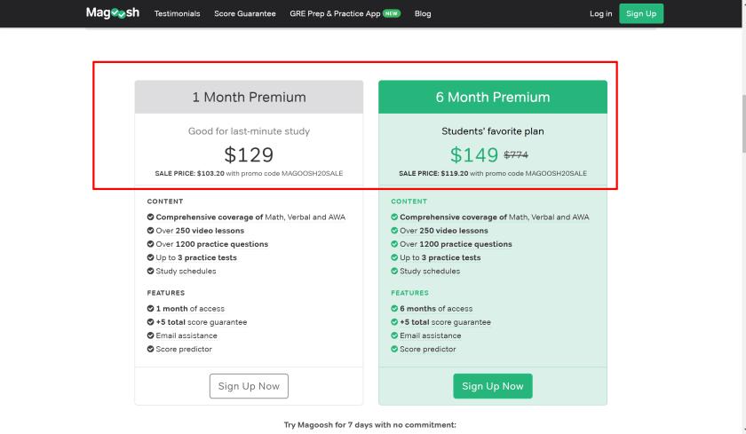 Magoosh Pricing