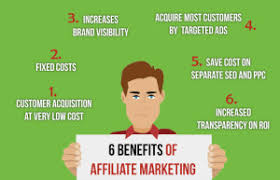 ADVANTAGES OF AFFILIATE MARKETING IN NIGERIA