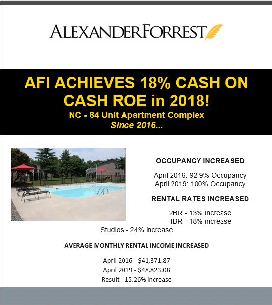 AFI Success in NC!