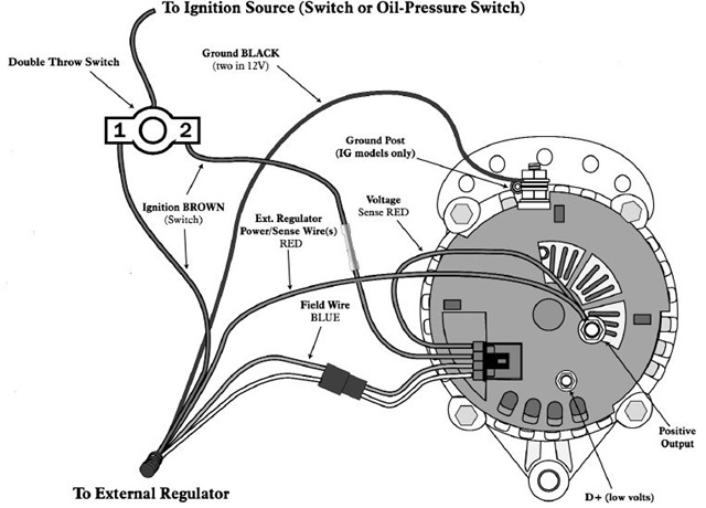 Amazing Arco Wiring Diagrams Wiring Diagram Wiring 101 Archstreekradiomeanderfmnl