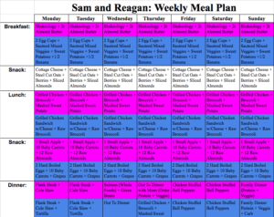 Sam and Reagan's Meal Plan