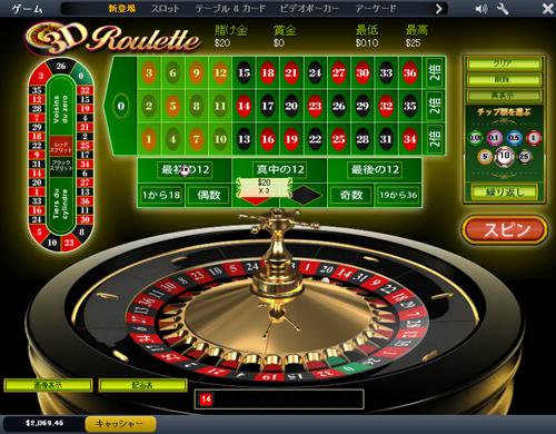 実際にオンラインカジノをプレイしている人の声を聞いてみた