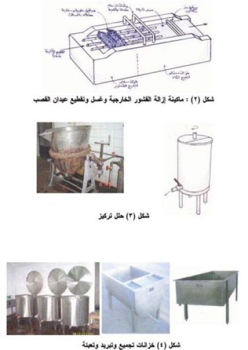 دراسة جدوى مشروع انتاج وتصنيع العسل الاسود