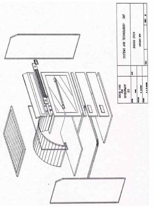 مشروع فرن متطور لانتاج المخبوزات + دراسة جدوى  - شكل 7