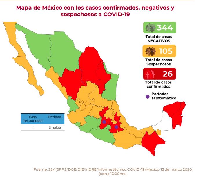 Captura de pantalla 2020 03 14 a las 13.04.02 - México tiene 26 casos confirmados de COVID-19, 105 sospechosos - #Noticias