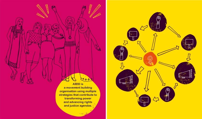 awid-annual-report-illustrations-lulu-kitololo