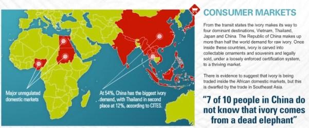 tuSri Lanka consumer market map (Courtesy IFAW)