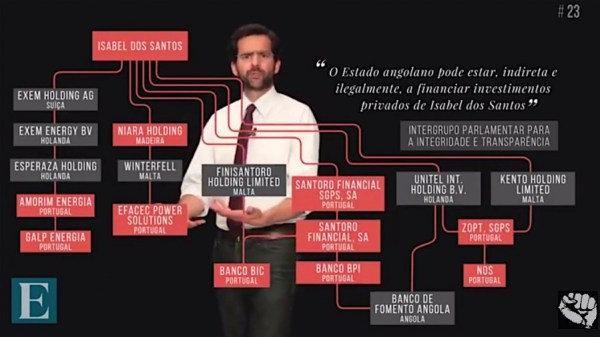 "Gli affari di Isabel dos Santos illustrati da Pedro Santos Guerreiro, direttore di Expresso nel video ""O Poder de Isabel dos Santos"""