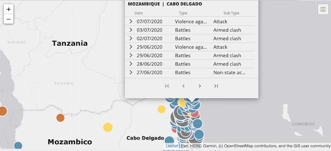 Mappa ACLED con scontri armati e attacchi jihadisti a Cabo Delgado (Courtesy ACLED)