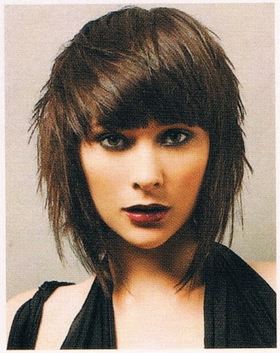 Image Result For Short To Mid Length Hairstyles With Bangs