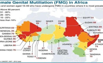 Female Genital Mutilation in Africa