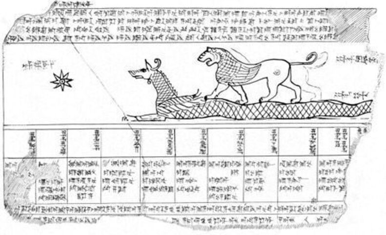 The Ancient Origins Of Babylonian Astrology