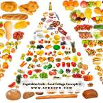 Vegetables fruits - Food Collage Concepts